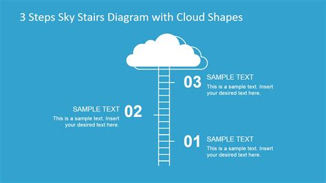3 Steps Sky Stairs Template For Powerpoint Slidemodel Cloud Template For Powerpoint