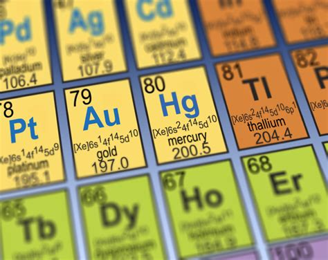 Ala For Metal Detox by Heavy Metals Alabama Holistic Health