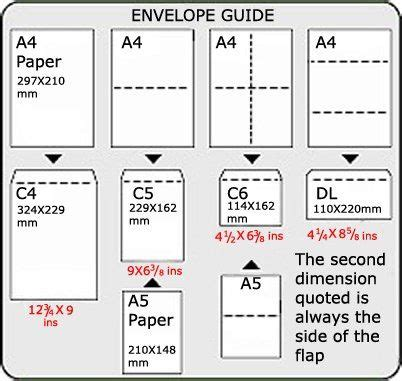 printable envelope size chart 14 best images about size charts on pinterest planets