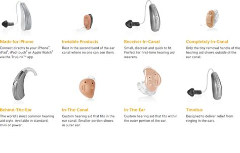 hearing aid types hearing aid simple english wikipedia the free encyclopedia