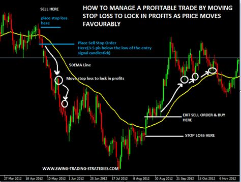 swing trading ideas 50 ema swing trading system