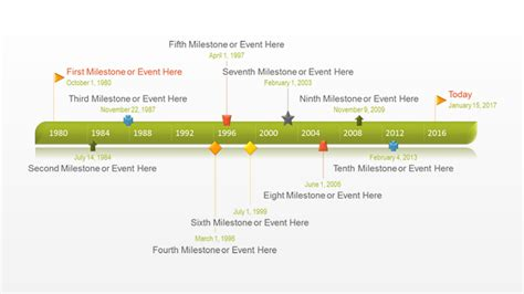 timeline presentation template free office timeline free timeline templates for professionals