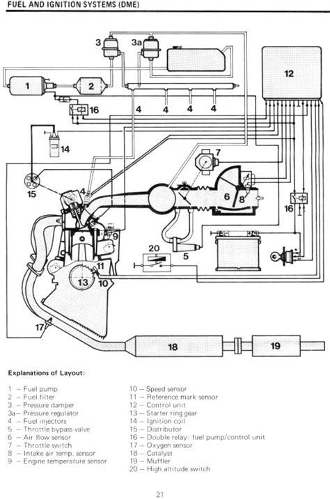 electric power steering 1994 porsche 968 spare parts catalogs porsche 944 power steering diagram imageresizertool com