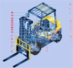 nissan 50 forklift wiring diagram nissan free engine image for user manual