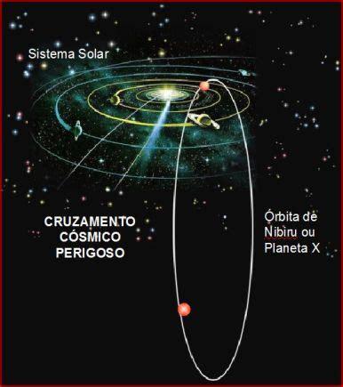 nibiru, planeta x, hercólubus ou nêmesis (planeta