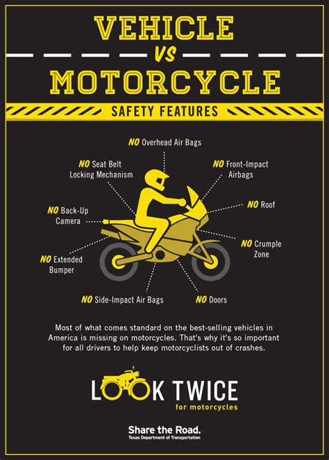 biker safety motorcycle safety quotes quotesgram