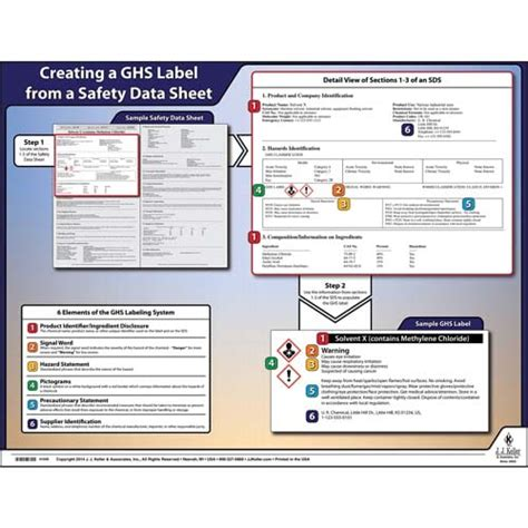 ghs sections globally harmonized system ghs label from a safety data