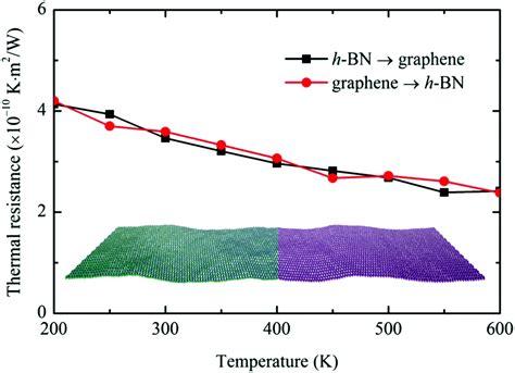 thermal capacity of resistor resistor thermal capacity 28 images 2 pcs 20w watt 10k ohm 5 ceramic cement power resistor