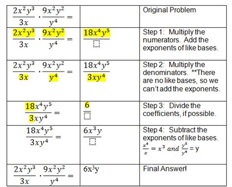 Powers Of Monomials Worksheet Answers by In Algebra A Monomial Or A Term Is Comprised Of A
