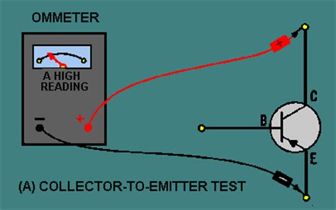 how to check diode using ohmmeter precautions
