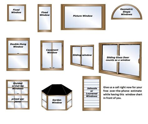 windows types for houses house windows types