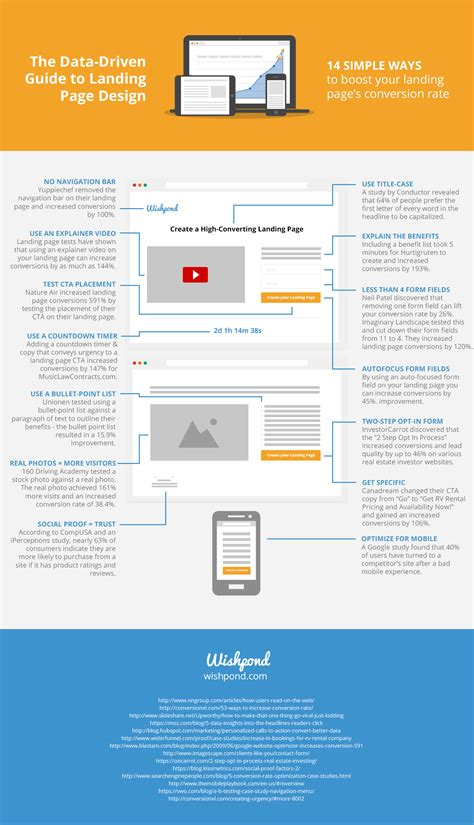 tutorial design landing page the data driven guide to landing page design infographic