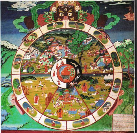 A Filosofia do Budismo - La Parola