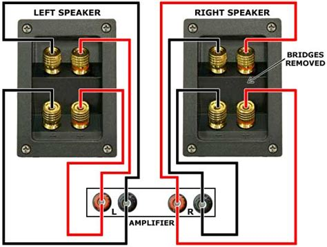 how to wire up your speakers audio affair