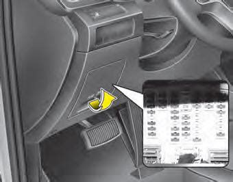 kia sorento: fuse/relay panel description fuses