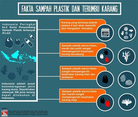 Plastik Makassar bahaya sah plastik bagi terumbu karang berita sulsel