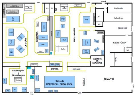 layout processo produtivo empresa