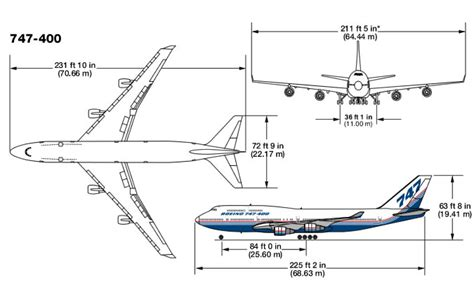 747 Cross Section by Converting Img Tag In The Page Url Postimg 001 66