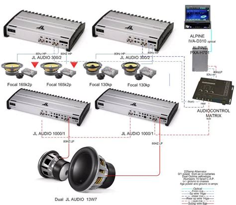 diagram sound system car audio wiring diagrams for s php car