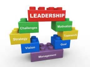 your leadership skills choice the magazine of