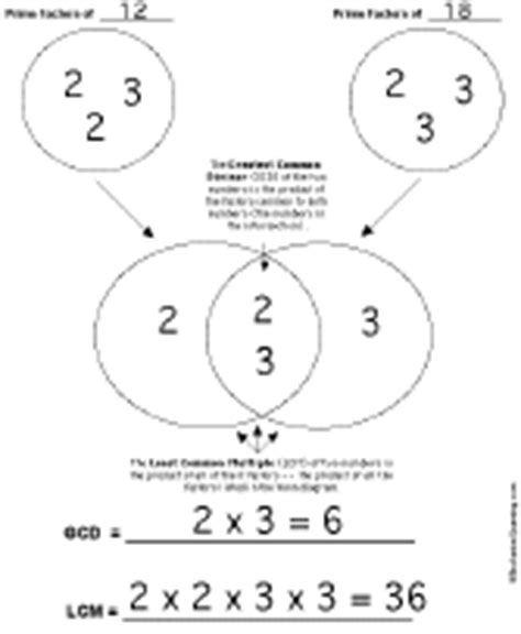 multiples venn diagram worksheet highest common factor and lowest common worksheets official thinkwell articles