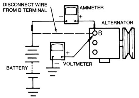 alternator voltmeter diagram free wiring