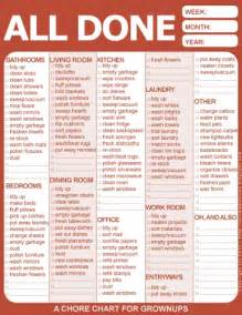 Chore Chart For Adults Templates by Scrimpalicious Cooking Keeping Saving How To