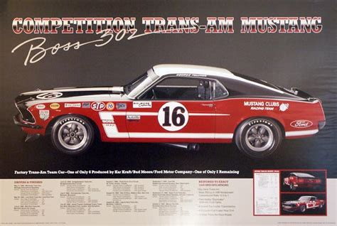 Mustang Auto Poster by Mustang Auto Gallery From Garage Llc Autos Post