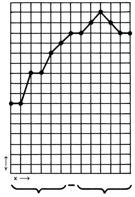 Image Grille by Line Chart Wikiwand