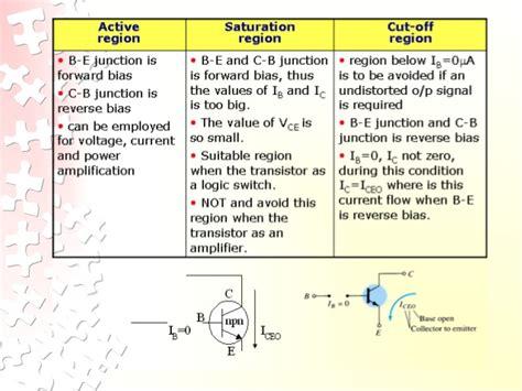 bipolar transistor switching characteristics 3 bipolar junction transistor bjt