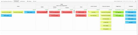 Support Board by Kanban Tool Use Cases Kanban Tool