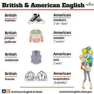 british american english differences