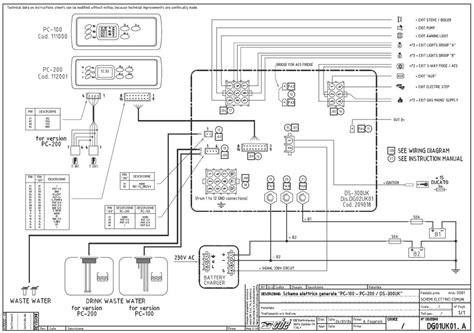 wiring diagram rcd 240v for a caravan wiring diagram