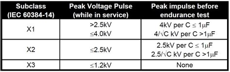 capacitor voltage rating chart capacitor voltage rating table 28 images temp and voltage variation of ceramic caps or why