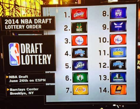 updated 2014 nba mock draft nba retweet