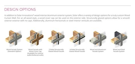 Wood Systems Integration Mba by Wood Curtain Walls Solar Innovations 174 Solar Innovations
