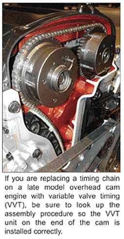 53 timing chain change interval, timing chain game