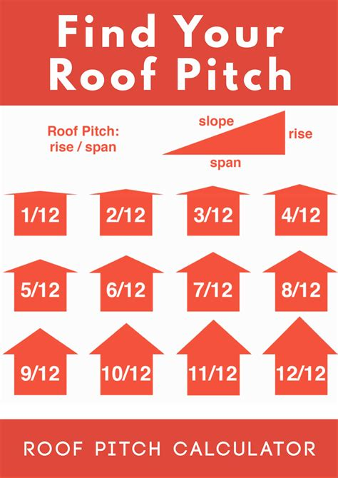 price on 2 by 12 by 8 at lowes roof pitch calculator inch calculator