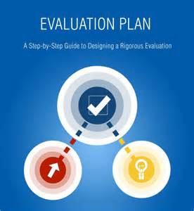 evaluation logic model template evaluation plan 7 free documents in pdf word