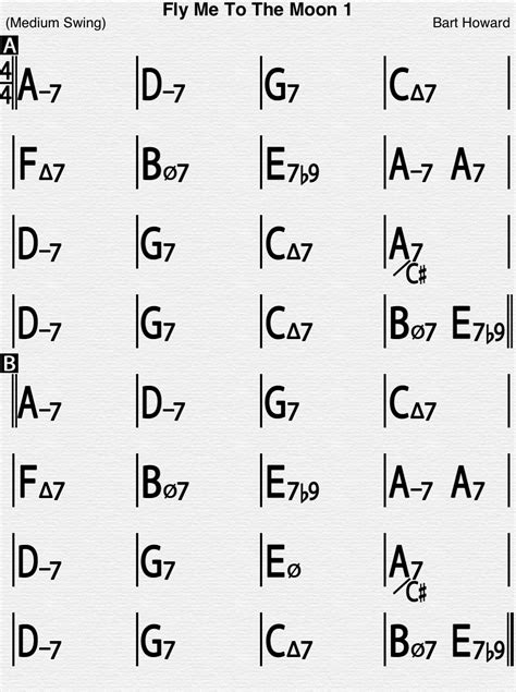 Fly Me To The Moon Chords Guitar