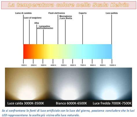 4000k Luce Calda O Fredda by Light Box Fai Da Te Oggi Voglio