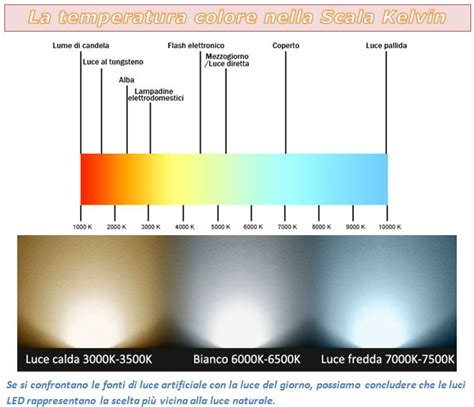 lada take kartell illuminazione o gialla striscia led luce calda gialla