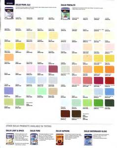 ici paint colors dulux pentalite classic 5 litre dulux paint