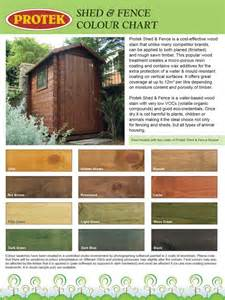 Shops And Garages protek shed amp fence paint 5 litre special offer