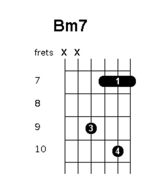 Bm7 Chord Guitar Finger