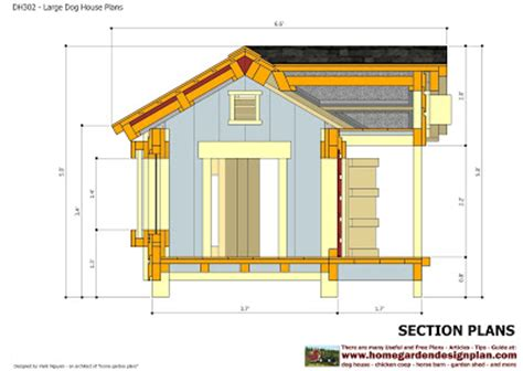 dog house construction plans home garden plans dh302 insulated dog house plans construction dog house design