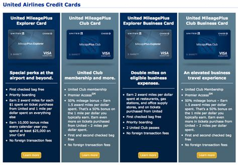 United Gift Card - elite status series united mileageplus unique benefits and featuresthe points guy