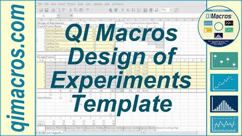 design of experiment report exle how to perform design of experiments in a doe template in