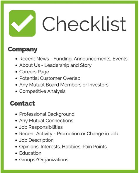 Sales Call Prep Don T Forget To Do This Very Important Sales Call Checklist Templates