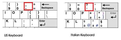 layout italian keyboard kb10604 prb scanned data is incorrectly displayed on